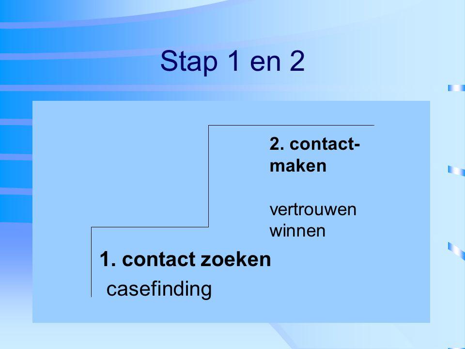 Stap 1 en 2 2. contact- maken vertrouwen winnen 1. contact zoeken casefinding