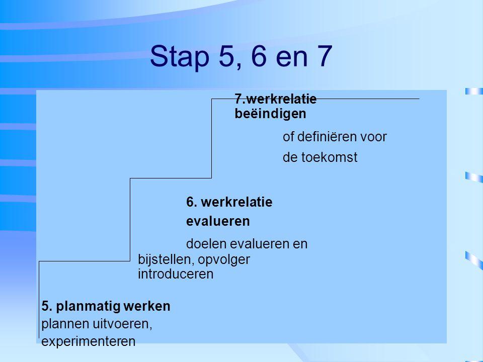 Stap 5, 6 en 7 7.werkrelatie beëindigen of definiëren voor de toekomst 6. werkrelatie evalueren doelen evalueren en bijstellen, opvolger introduceren