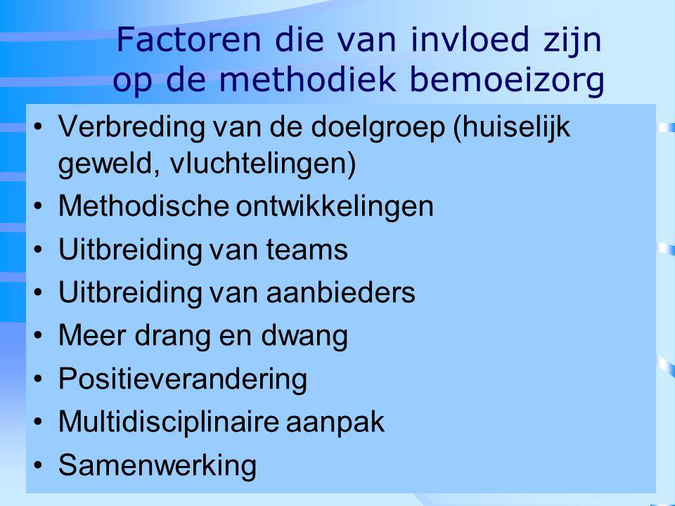 Factoren die van invloed zijn op de methodiek bemoeizorg Verbreding van de doelgroep (huiselijk geweld, vluchtelingen) Methodische ontwikkelingen Uitb