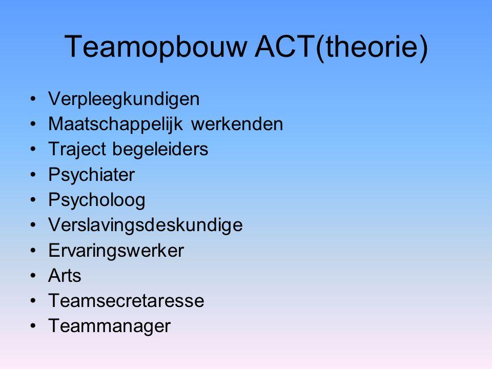 Teamopbouw ACT(theorie) Verpleegkundigen Maatschappelijk werkenden Traject begeleiders Psychiater Psycholoog Verslavingsdeskundige Ervaringswerker Art