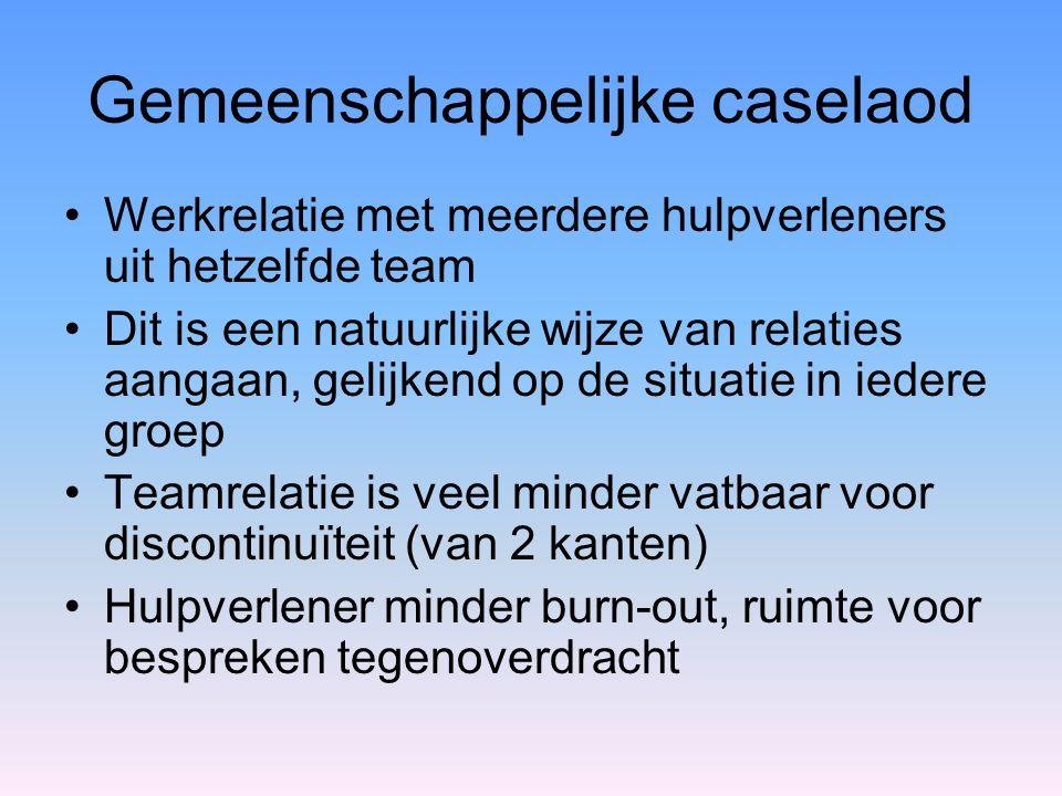 Gemeenschappelijke caselaod Werkrelatie met meerdere hulpverleners uit hetzelfde team Dit is een natuurlijke wijze van relaties aangaan, gelijkend op