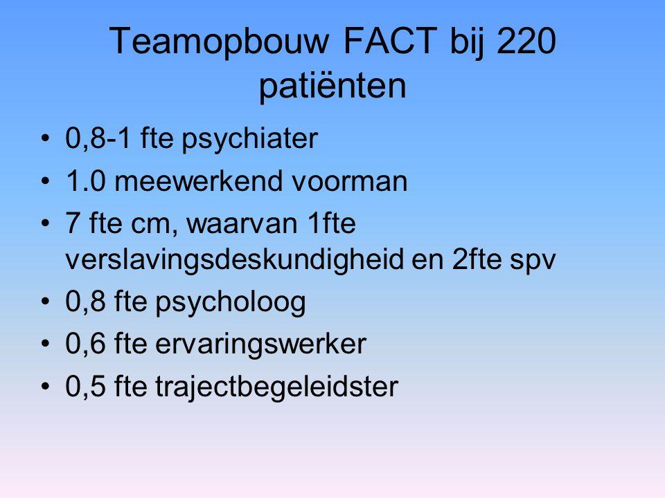 Teamopbouw FACT bij 220 patiënten 0,8-1 fte psychiater 1.0 meewerkend voorman 7 fte cm, waarvan 1fte verslavingsdeskundigheid en 2fte spv 0,8 fte psyc