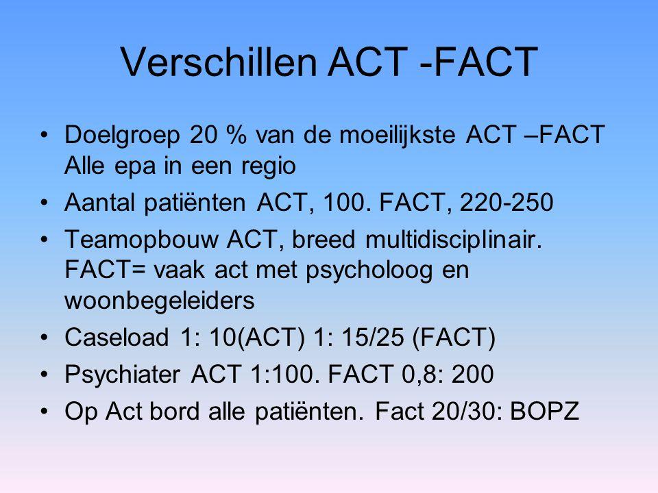 Verschillen ACT -FACT Doelgroep 20 % van de moeilijkste ACT –FACT Alle epa in een regio Aantal patiënten ACT, 100. FACT, 220-250 Teamopbouw ACT, breed