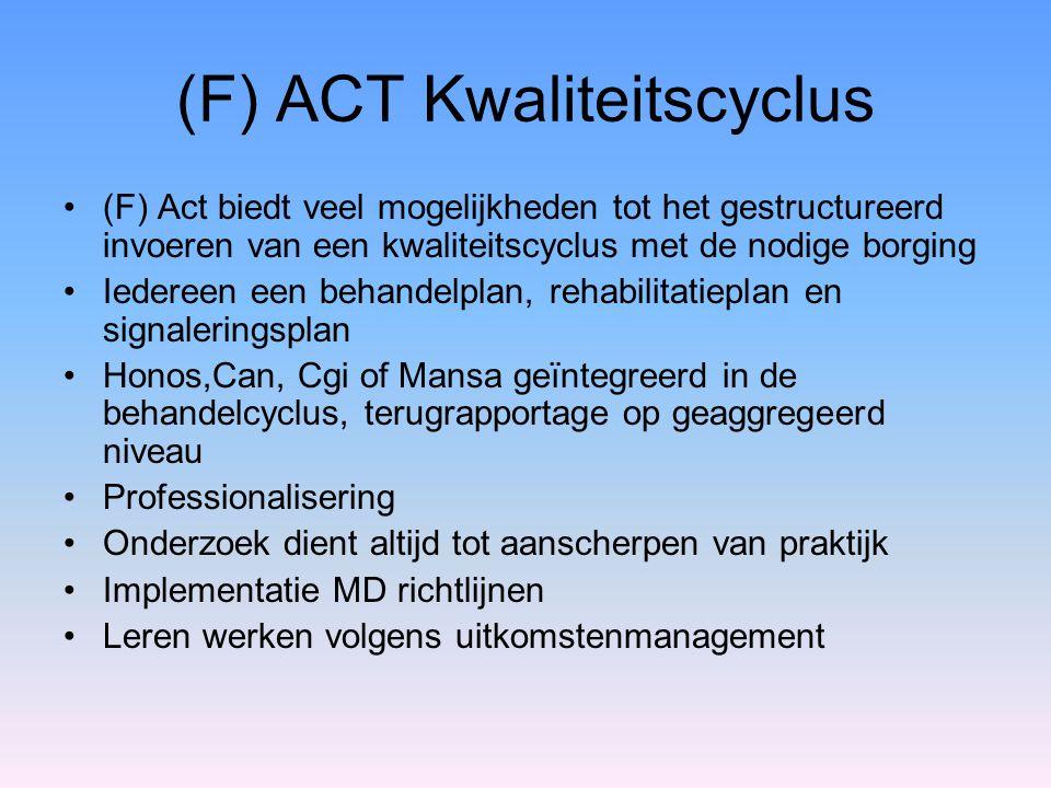 (F) ACT Kwaliteitscyclus (F) Act biedt veel mogelijkheden tot het gestructureerd invoeren van een kwaliteitscyclus met de nodige borging Iedereen een