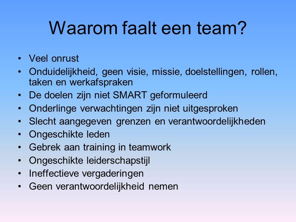 Waarom faalt een team? Veel onrust Onduidelijkheid, geen visie, missie, doelstellingen, rollen, taken en werkafspraken De doelen zijn niet SMART gefor