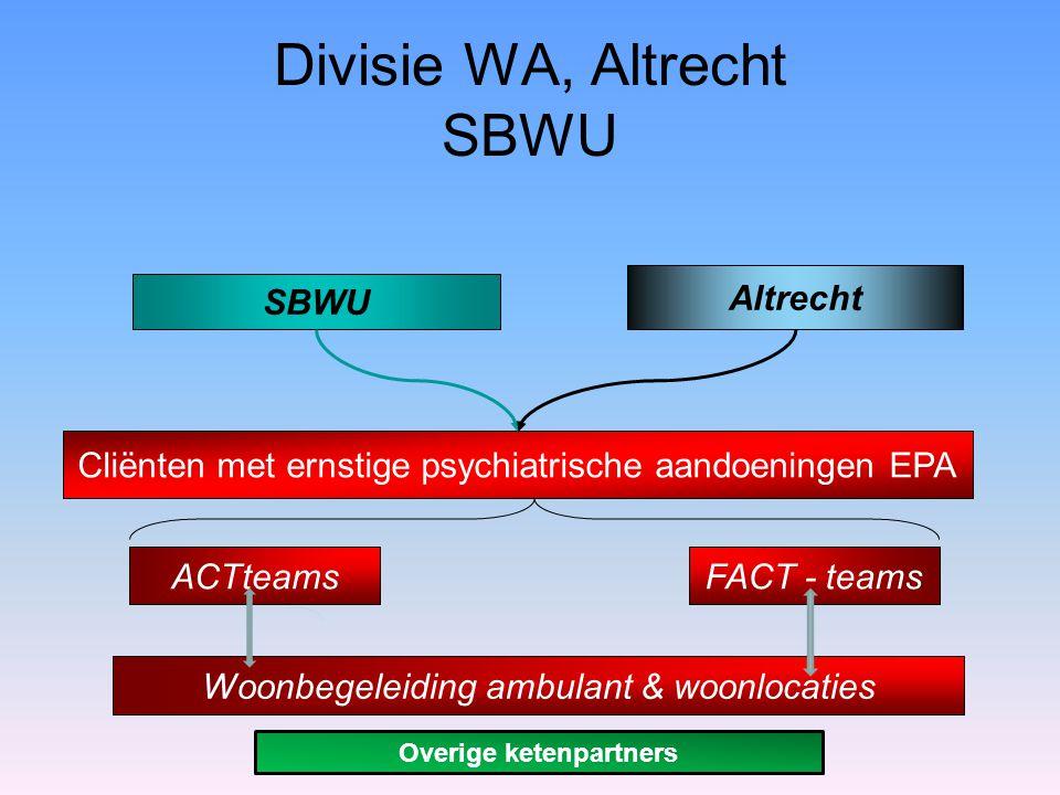 Divisie WA, Altrecht SBWU Altrecht SBWU FACT - teamsACTteams Cliënten met ernstige psychiatrische aandoeningen EPA Woonbegeleiding ambulant & woonloca