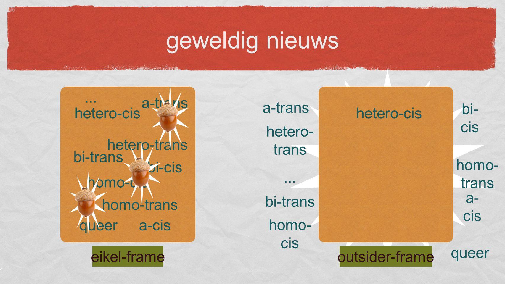 geweldig nieuws hetero-cis hetero-trans bi-trans bi-cis homo-cis homo-trans queera-cis a-trans...
