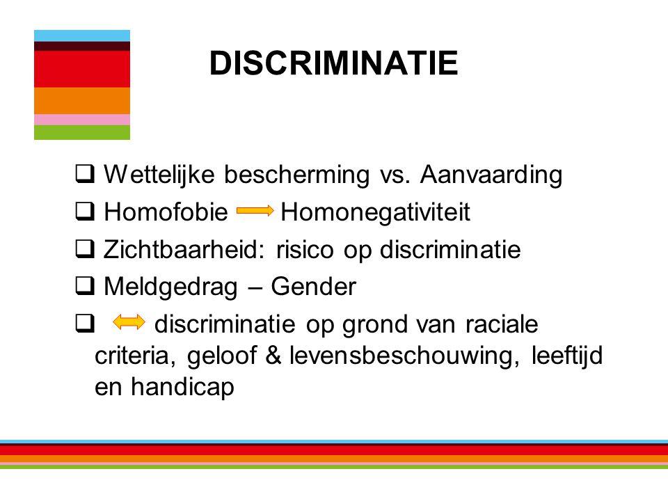 DISCRIMINATIE  Wettelijke bescherming vs.
