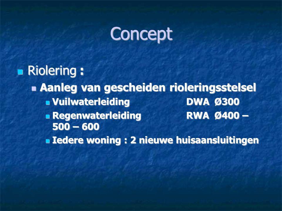 Concept Wegenis : Wegenis : - Rijweg in uitgewassen betonverharding - Voetpaden in glinstergrijze betonstraatstenen formaat 20x20 cm - parkeerzones in glinstergrijze betonstraatstenen 20x10 cm - groenaanleg