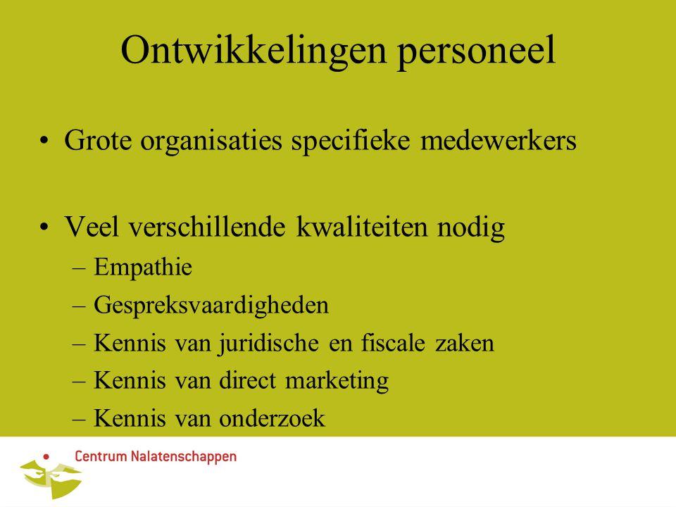 Ontwikkelingen personeel Grote organisaties specifieke medewerkers Veel verschillende kwaliteiten nodig –Empathie –Gespreksvaardigheden –Kennis van juridische en fiscale zaken –Kennis van direct marketing –Kennis van onderzoek