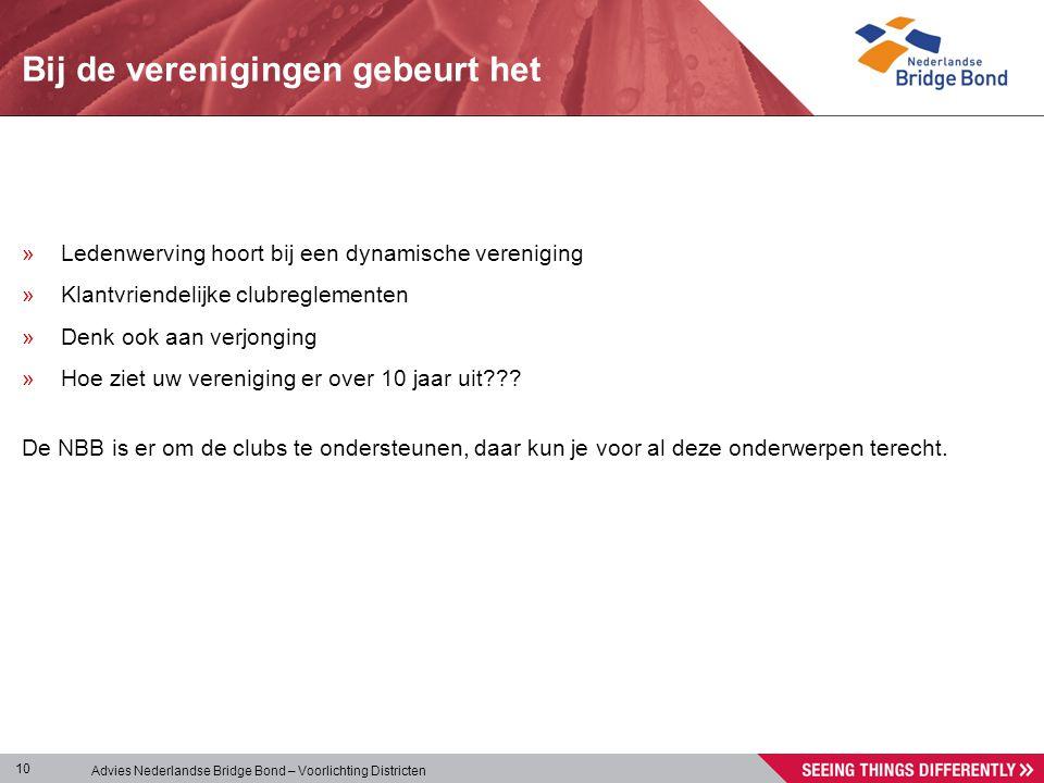 Advies Nederlandse Bridge Bond – Voorlichting Districten 10 Bij de verenigingen gebeurt het »Ledenwerving hoort bij een dynamische vereniging »Klantvr
