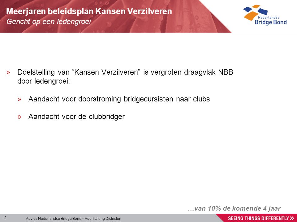"""Advies Nederlandse Bridge Bond – Voorlichting Districten 3 Meerjaren beleidsplan Kansen Verzilveren Gericht op een ledengroei »Doelstelling van """"Kanse"""