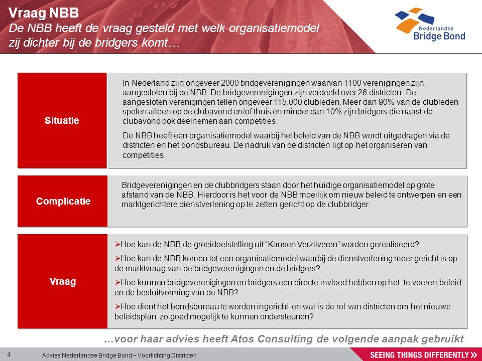 Advies Nederlandse Bridge Bond – Voorlichting Districten 4 Vraag NBB De NBB heeft de vraag gesteld met welk organisatiemodel zij dichter bij de bridge
