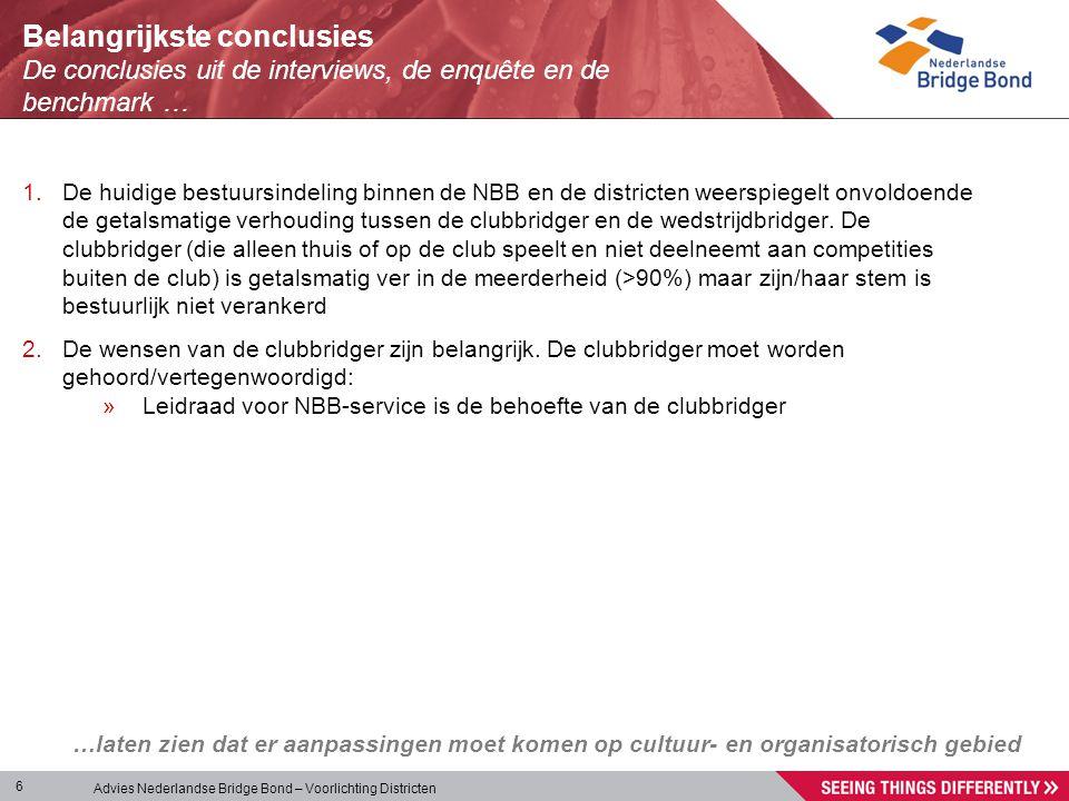 Advies Nederlandse Bridge Bond – Voorlichting Districten 6 1.De huidige bestuursindeling binnen de NBB en de districten weerspiegelt onvoldoende de ge