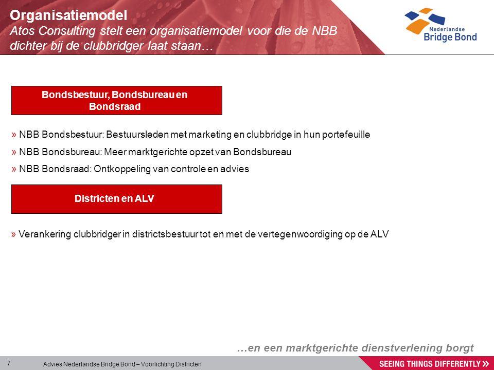 Advies Nederlandse Bridge Bond – Voorlichting Districten 7 Organisatiemodel Atos Consulting stelt een organisatiemodel voor die de NBB dichter bij de