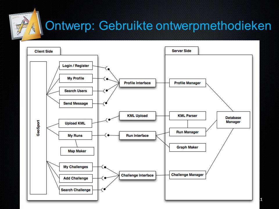 6.Klassendiagram Componentendiagram (= vereenvoudigd klassendiagram) 12 Ontwerp: Gebruikte ontwerpmethodieken