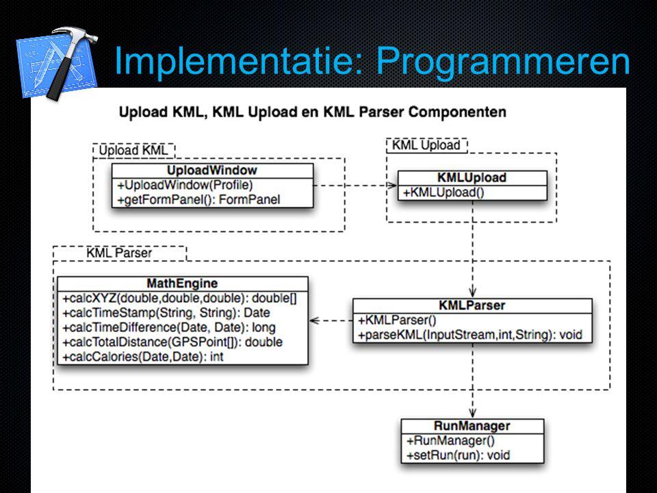 codeduplicatie afhankelijkheid 22 Implementatie: Programmeren