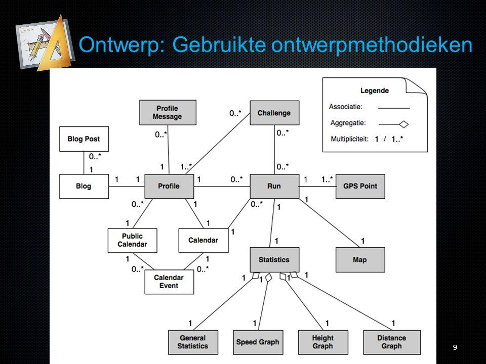 4.Database structuur 10 Ontwerp: Gebruikte ontwerpmethodieken