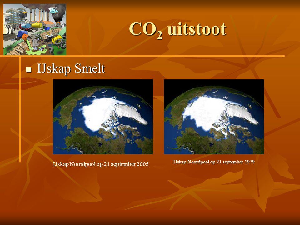 CO 2 uitstoot IJskap Smelt IJskap Smelt IJskap Noordpool op 21 september 2005 IJskap Noordpool op 21 september 1979