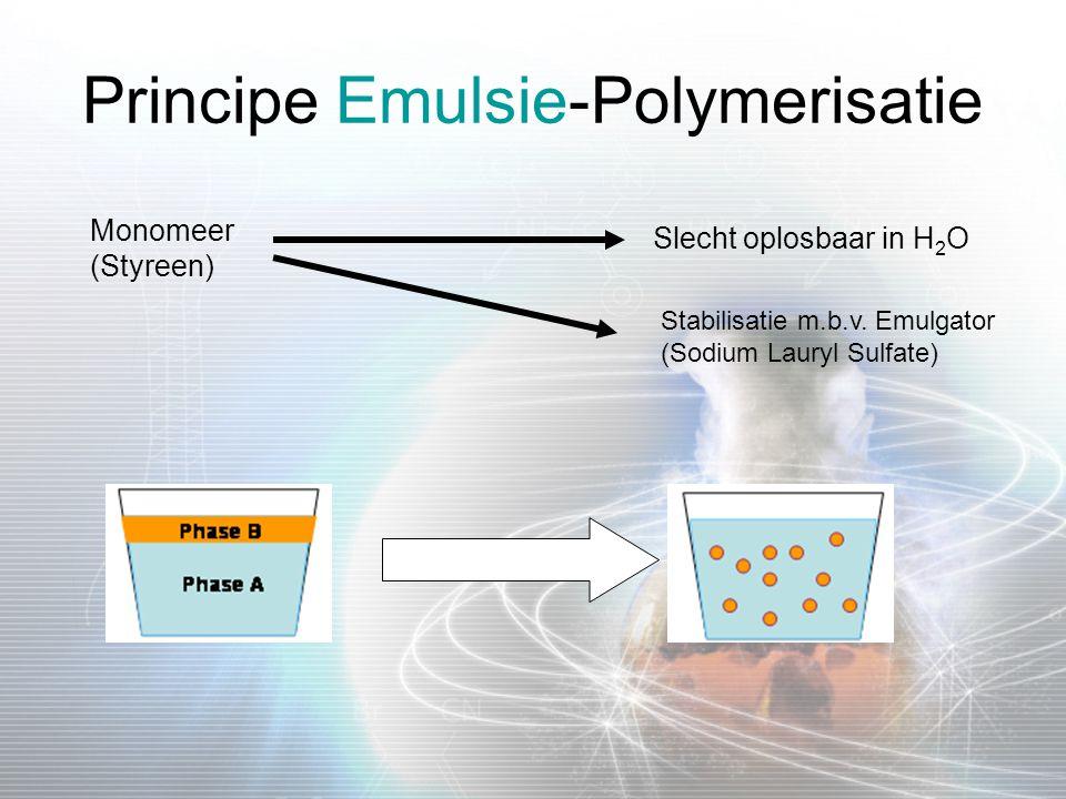 Principe Emulsie-Polymerisatie Monomeer (Styreen) Slecht oplosbaar in H 2 O Stabilisatie m.b.v. Emulgator (Sodium Lauryl Sulfate)