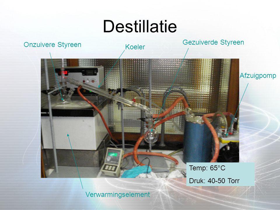 Destillatie Koeler Verwarmingselement Onzuivere Styreen Gezuiverde Styreen Afzuigpomp Temp: 65°C Druk: 40-50 Torr