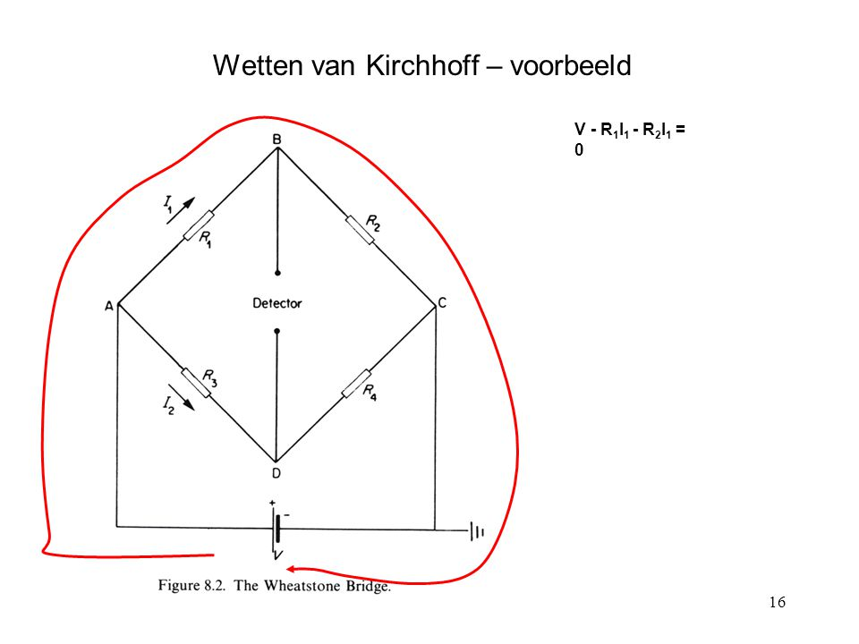maart 200517 Wetten van Kirchhoff – voorbeeld V - R 1 I 1 - R 2 I 1 = 0 V – R 3 I 2 – R 4 I 2 = 0