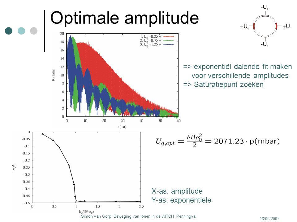 16/05/2007 Simon Van Gorp: Beweging van ionen in de WITCH Penningval Optimale amplitude => exponentiël dalende fit maken voor verschillende amplitudes
