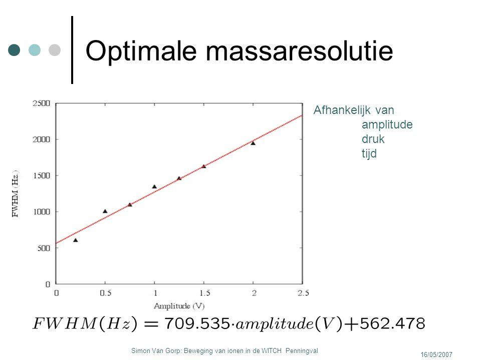 16/05/2007 Simon Van Gorp: Beweging van ionen in de WITCH Penningval Optimale massaresolutie Afhankelijk van amplitude druk tijd