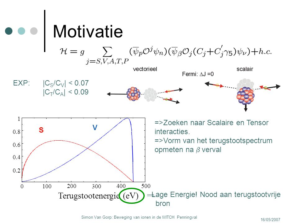 16/05/2007 Simon Van Gorp: Beweging van ionen in de WITCH Penningval Motivatie EXP: |C S /C V | < 0.07 |C T /C A | < 0.09 S V =>Zoeken naar Scalaire e
