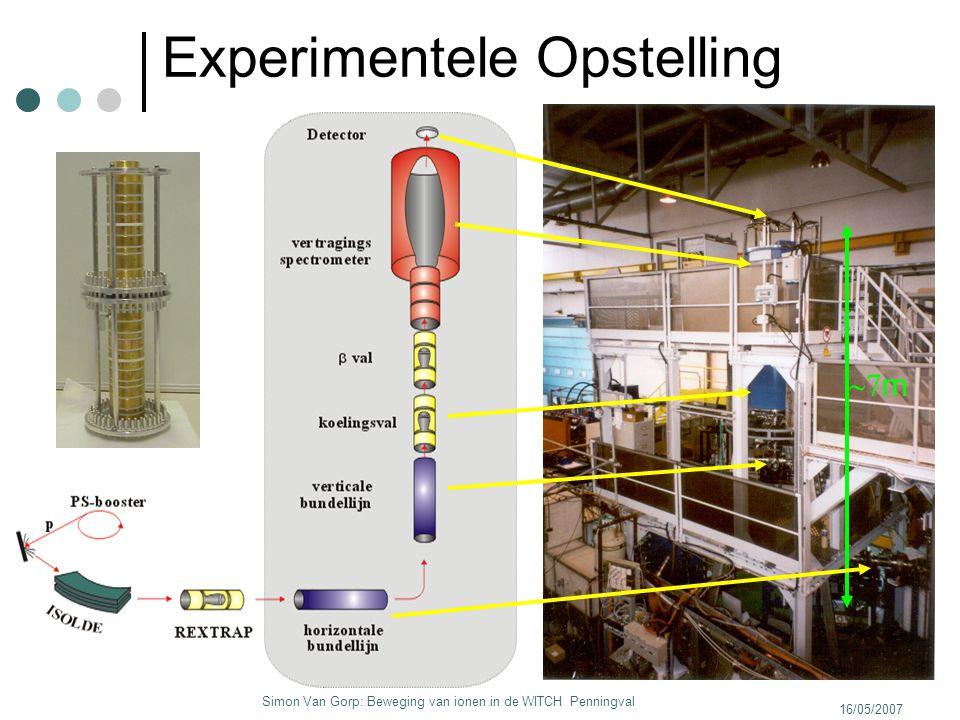 16/05/2007 Simon Van Gorp: Beweging van ionen in de WITCH Penningval Besluit en vooruitblik Optimale parameters: Quadrupoolexcitaites Amplitude Massaresolutie Koelingstijd Octupool niet geschikt voor WITCH.