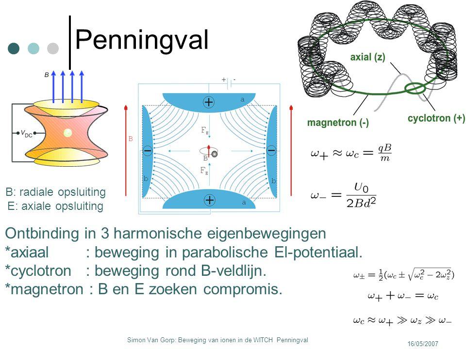 16/05/2007 Simon Van Gorp: Beweging van ionen in de WITCH Penningval Buffergas effect In eerste benadering dempingskracht cyclotronstraal daalt ~ 20 ms magnetronstraal stijgt ~ 200 s 