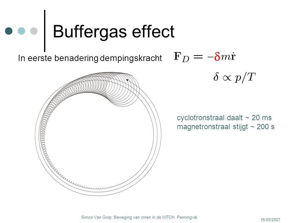 16/05/2007 Simon Van Gorp: Beweging van ionen in de WITCH Penningval Buffergas effect In eerste benadering dempingskracht cyclotronstraal daalt ~ 20 m