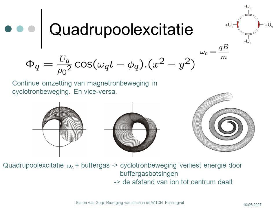 16/05/2007 Simon Van Gorp: Beweging van ionen in de WITCH Penningval Quadrupoolexcitatie Continue omzetting van magnetronbeweging in cyclotronbeweging