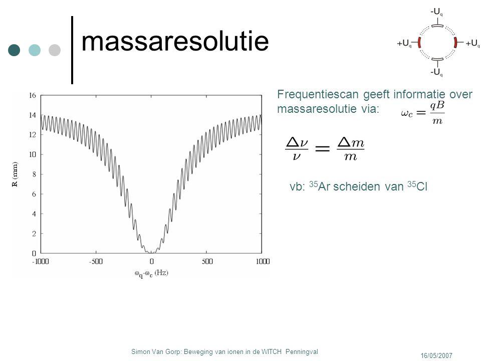 16/05/2007 Simon Van Gorp: Beweging van ionen in de WITCH Penningval massaresolutie Frequentiescan geeft informatie over massaresolutie via: vb: 35 Ar