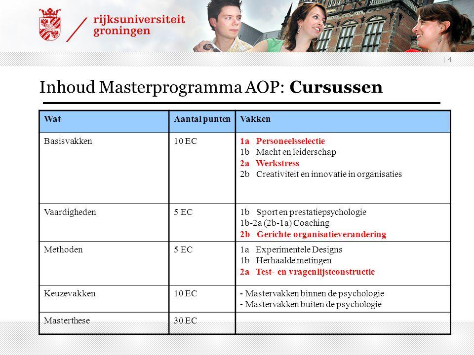   5 Master programm = 60 ec 30 ec master thesis 10 ec foundation courses 5 ec skill courses 5 ec methods 10 ec electives Components of master program OPsy
