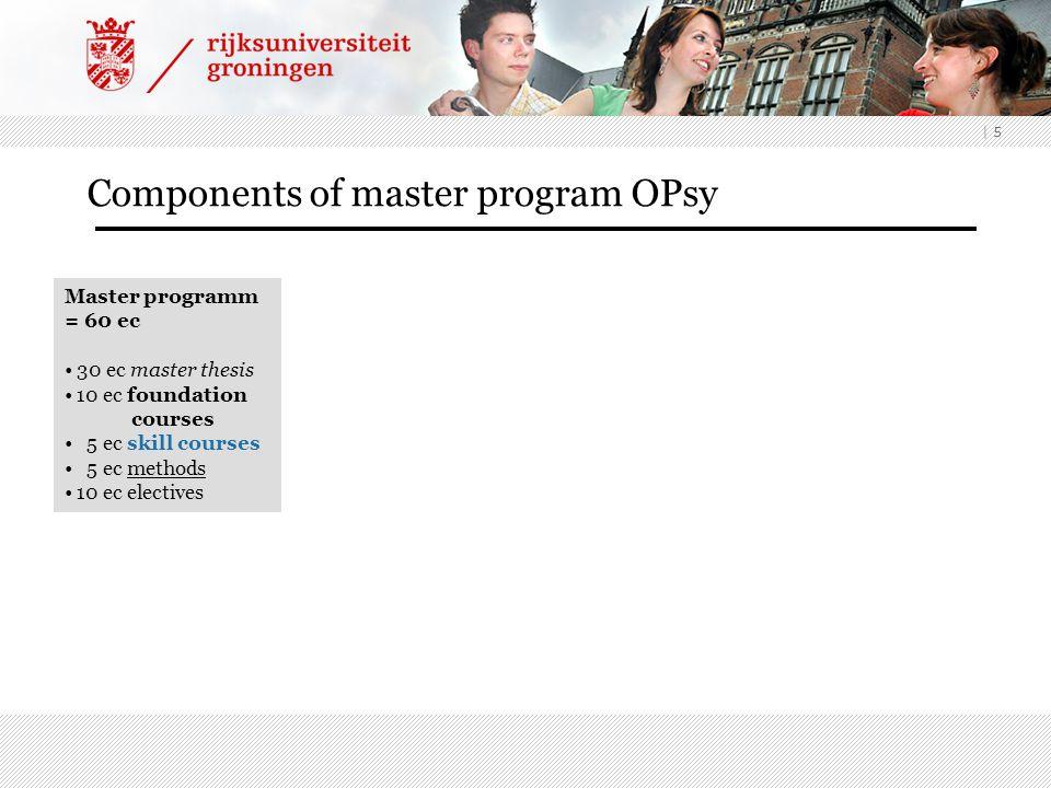   16 Topics: Personality and personnel Dick BareldsRob Meijer Nicole Wever