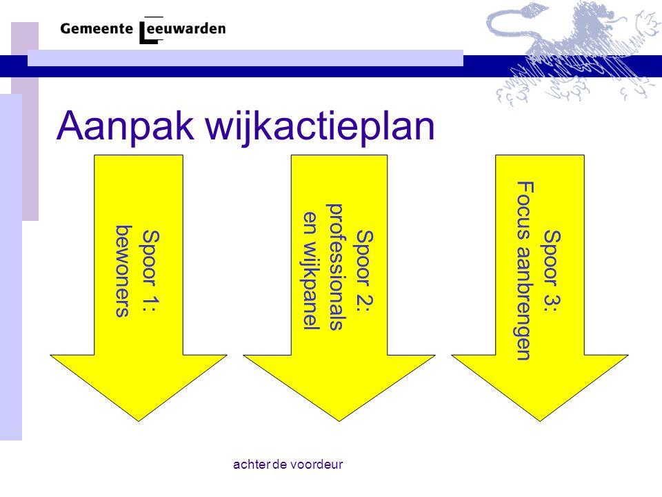 achter de voordeur Aanpak wijkactieplan Spoor 1: bewoners Spoor 2: professionals en wijkpanel Spoor 3: Focus aanbrengen