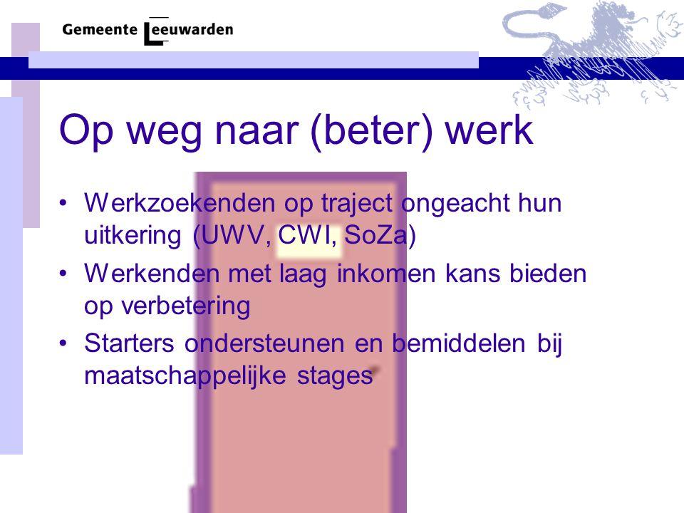 achter de voordeur Frontlijnteam Ieder adres een aanbod op maat Van samenwerking naar aansturing Welzijn, zorg, arbeid, veiligheid én wonen Het werk in de frontlijn vraagt om de beste mensen!