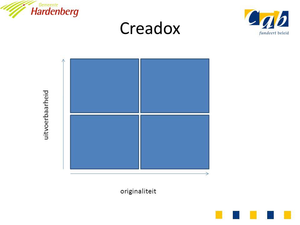 Creadox uitvoerbaarheid originaliteit
