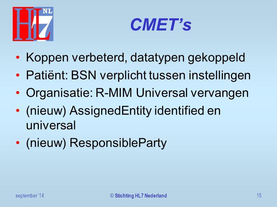 CMET's Koppen verbeterd, datatypen gekoppeld Patiënt: BSN verplicht tussen instellingen Organisatie: R-MIM Universal vervangen (nieuw) AssignedEntity