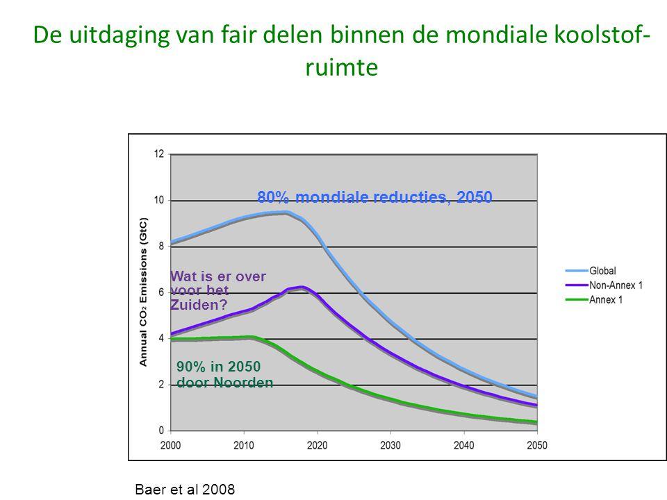 De uitdaging van fair delen binnen de mondiale koolstof- ruimte 80% mondiale reducties, 2050 90% in 2050 door Noorden Wat is er over voor het Zuiden.