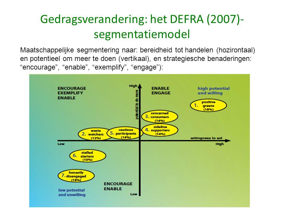 Gedragsverandering: het DEFRA (2007)- segmentatiemodel Maatschappelijke segmentering naar: bereidheid tot handelen (hozirontaal) en potentieel om meer te doen (vertikaal), en strategiesche benaderingen: encourage , enable , exemplify , engage ):