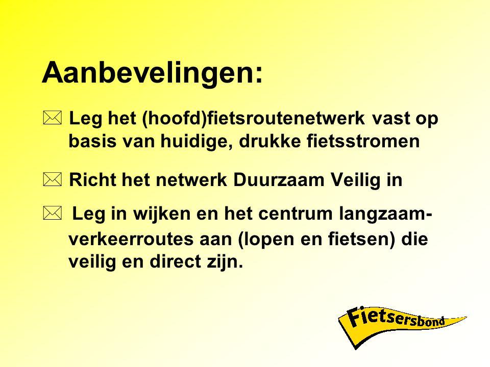 Aanbevelingen:  Leg het (hoofd)fietsroutenetwerk vast op basis van huidige, drukke fietsstromen  Richt het netwerk Duurzaam Veilig in  Leg in wijken en het centrum langzaam- verkeerroutes aan (lopen en fietsen) die veilig en direct zijn.