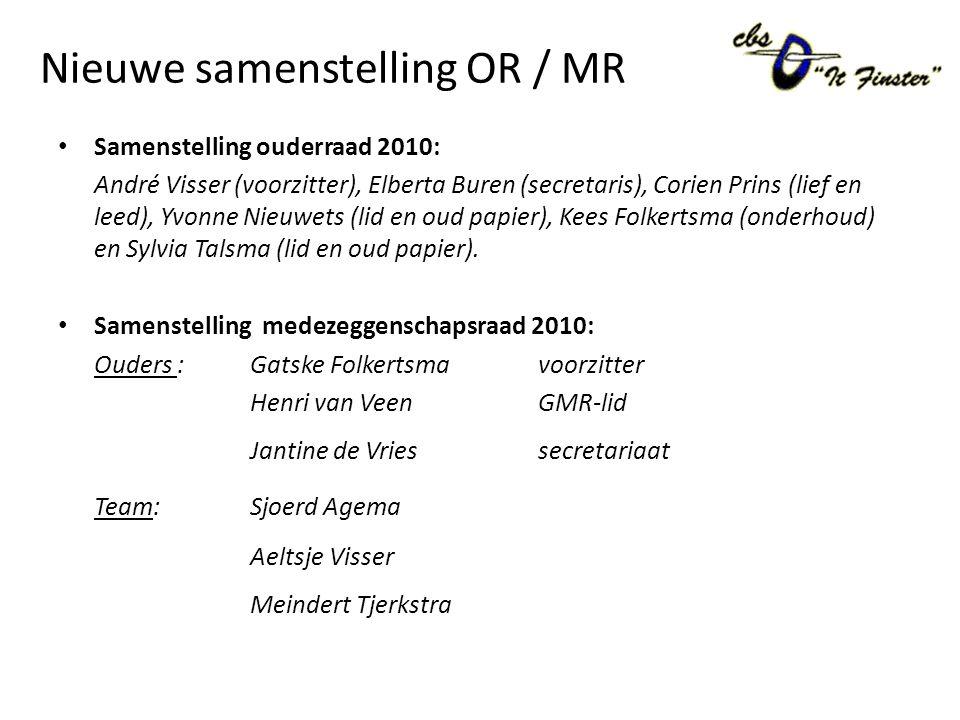 Nieuwe samenstelling OR / MR Samenstelling ouderraad 2010: André Visser (voorzitter), Elberta Buren (secretaris), Corien Prins (lief en leed), Yvonne Nieuwets (lid en oud papier), Kees Folkertsma (onderhoud) en Sylvia Talsma (lid en oud papier).