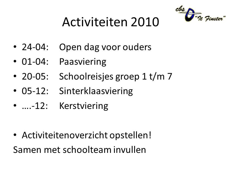 Activiteiten 2010 24-04:Open dag voor ouders 01-04:Paasviering 20-05:Schoolreisjes groep 1 t/m 7 05-12:Sinterklaasviering ….-12:Kerstviering Activiteitenoverzicht opstellen.