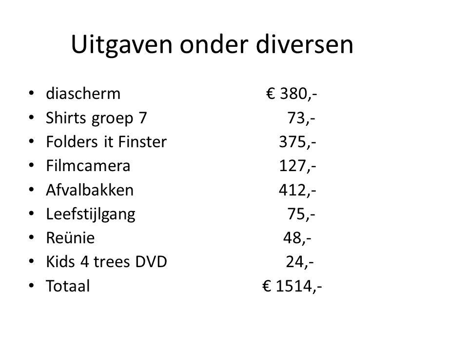 Uitgaven onder diversen diascherm € 380,- Shirts groep 7 73,- Folders it Finster 375,- Filmcamera 127,- Afvalbakken 412,- Leefstijlgang 75,- Reünie 48,- Kids 4 trees DVD 24,- Totaal€ 1514,-
