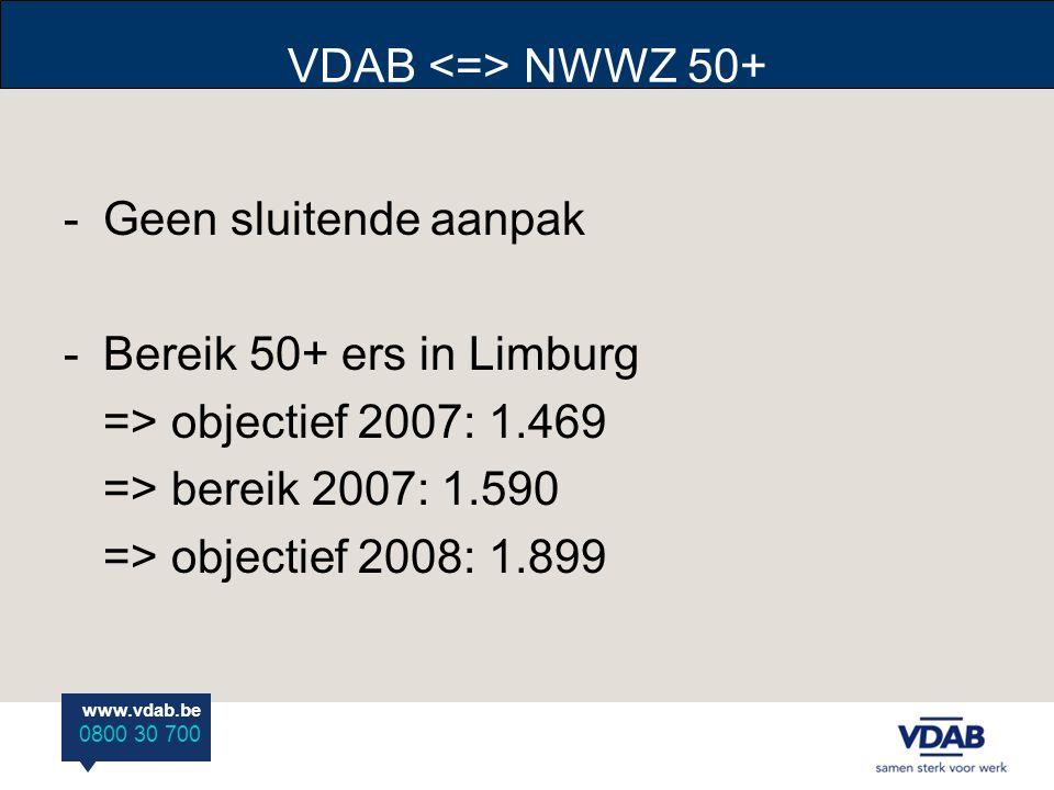 www.vdab.be 0800 30 700 VDAB NWWZ 50+ -Geen sluitende aanpak -Bereik 50+ ers in Limburg => objectief 2007: 1.469 => bereik 2007: 1.590 => objectief 2008: 1.899