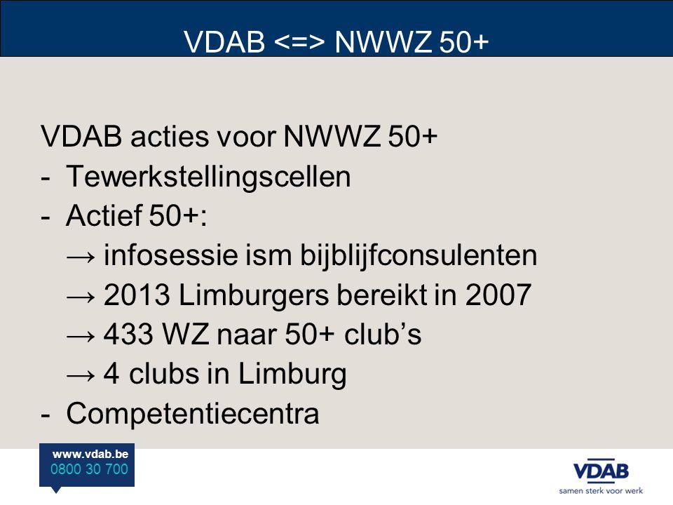 www.vdab.be 0800 30 700 VDAB NWWZ 50+ VDAB acties voor NWWZ 50+ -Tewerkstellingscellen -Actief 50+: → infosessie ism bijblijfconsulenten → 2013 Limburgers bereikt in 2007 → 433 WZ naar 50+ club's → 4 clubs in Limburg -Competentiecentra