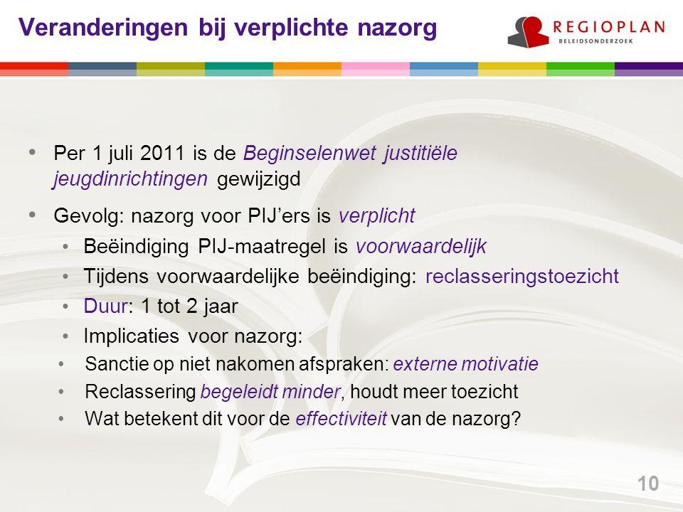Veranderingen bij verplichte nazorg Per 1 juli 2011 is de Beginselenwet justitiële jeugdinrichtingen gewijzigd Gevolg: nazorg voor PIJ'ers is verplicht Beëindiging PIJ-maatregel is voorwaardelijk Tijdens voorwaardelijke beëindiging: reclasseringstoezicht Duur: 1 tot 2 jaar Implicaties voor nazorg: Sanctie op niet nakomen afspraken: externe motivatie Reclassering begeleidt minder, houdt meer toezicht Wat betekent dit voor de effectiviteit van de nazorg.