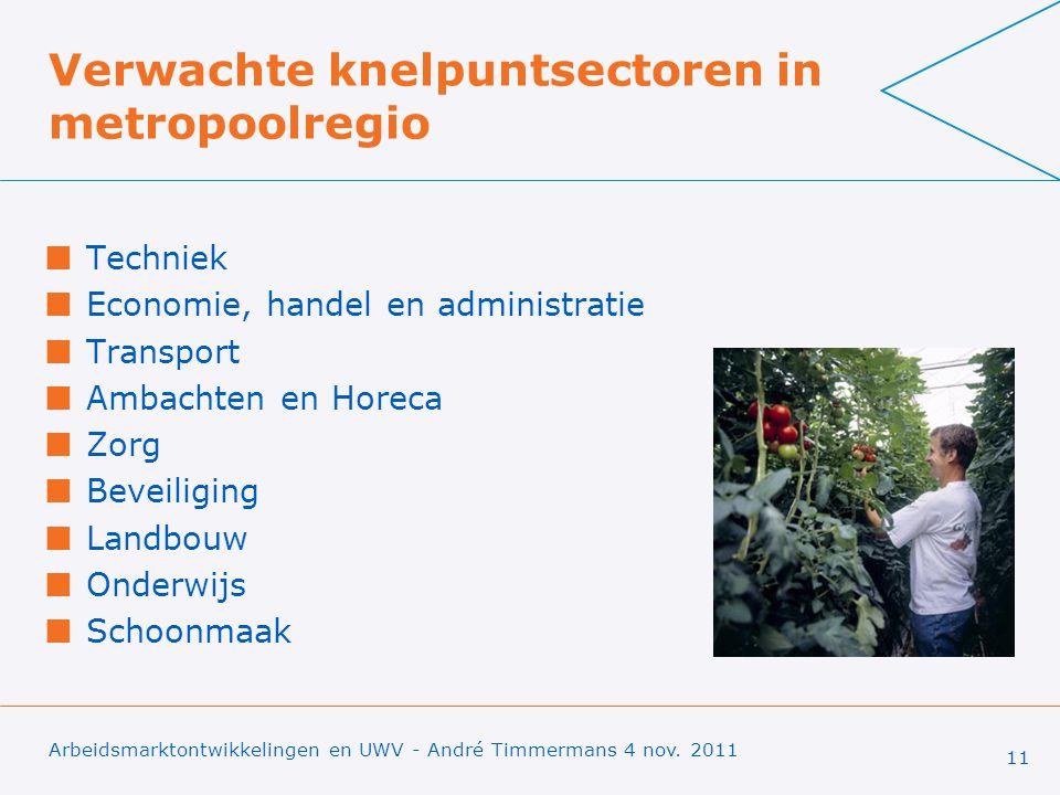 Verwachte knelpuntsectoren in metropoolregio Techniek Economie, handel en administratie Transport Ambachten en Horeca Zorg Beveiliging Landbouw Onderwijs Schoonmaak Arbeidsmarktontwikkelingen en UWV - André Timmermans 4 nov.